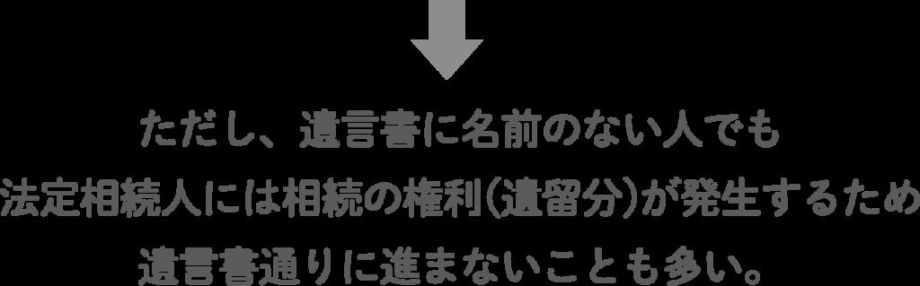 ただし、遺言書に名前のない人でも 法定相続人には相続の権利(遺留分)が発生するため 遺言書通りに進まないことも多い。